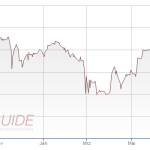 Ekotechnika-Chart-August-2014-150x150.png