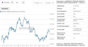 MainFirst Emerging Markets Corporate Bond Fund Balanced