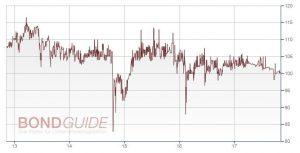 SEIDENSTICK. IHS 2012/18 (WKN: A1K0SE)