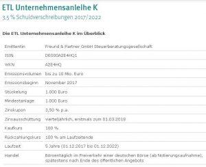 Freund & Partner GmbH Steuerberatungsgesellschaft: Beendigung einer Anleihenemission
