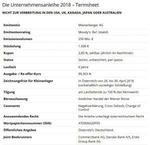 Wienerberger platziert erfolgreich neue Unternehmensanleihe