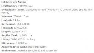 Knorr-Bremse: Eckdaten der Anleihe