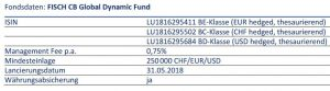 Fondsdaten: FISCH CB Global Dynamic Fund