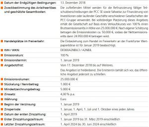 Neuemission der PCC SE zum 1. Januar 2019