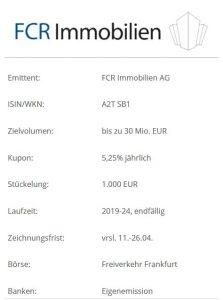 FCR Immobilien AG